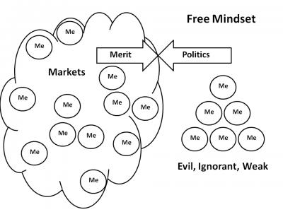 Free Mindset